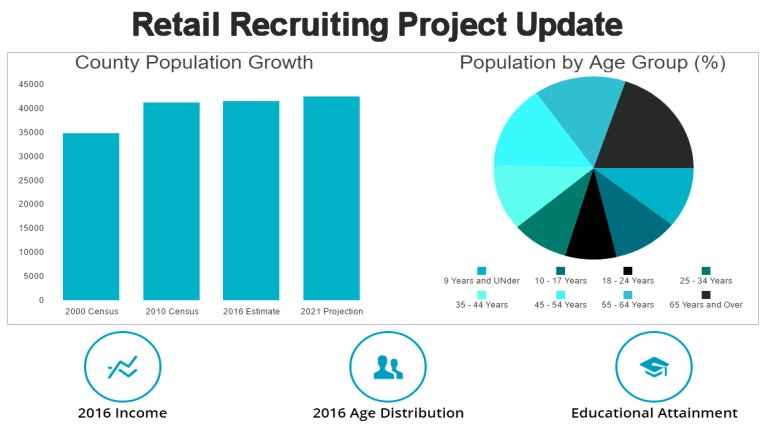 retail-recruiting-update