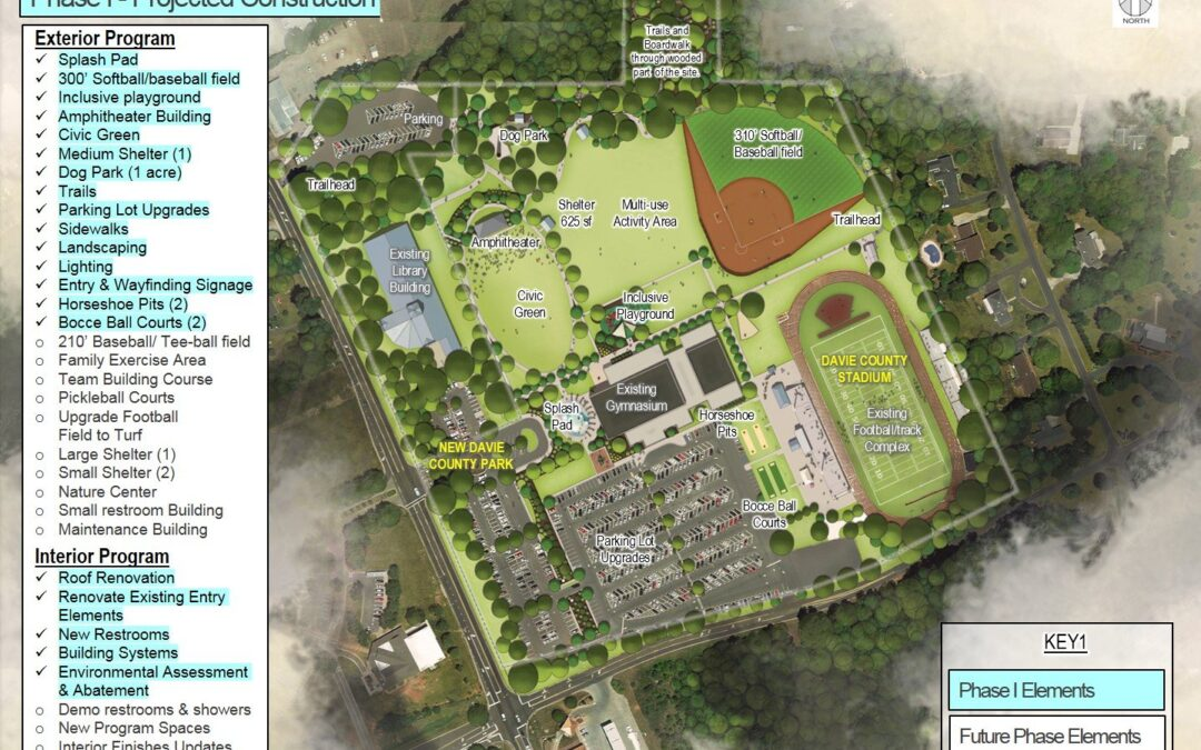 Construction Begins on Park at former Davie County High School